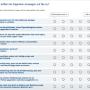 ElitePartner Anmeldung inklusive Persoenlichkeitstest – Screenshot 16
